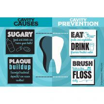 Custom Cavity Causes Recall Cards