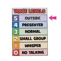 Classroom Voice Levels Chart