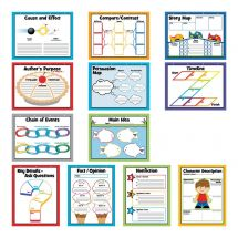 Reading & Writing Organisation Charts