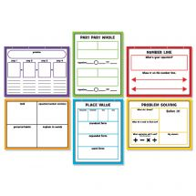 Dry Erase Math Graphic Organiser