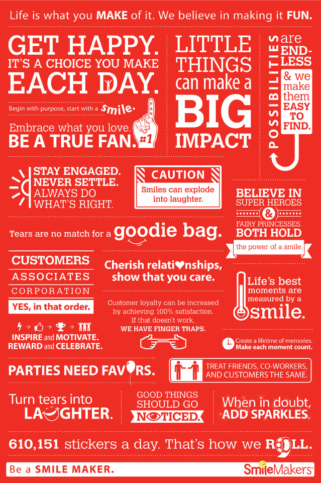 Brand Manifesto Poster